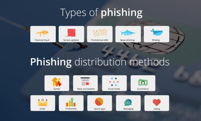 types-of-Phishing-Scams